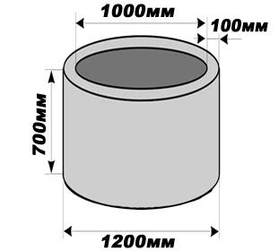 Кольцо желеобетонное